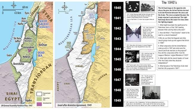 1940s_map-timeline2